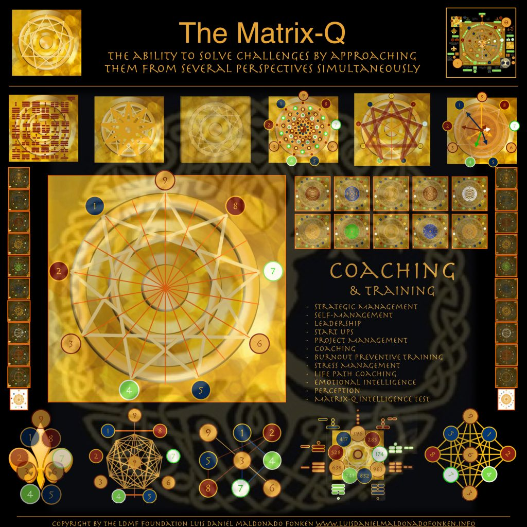 11th August 2017: Gamified Experiential Presentation in the forest of Rhenen:  How Matrix-Q Self-Coaching Methods can help you  have more fun with your own life, family and business; become more successful and happier?